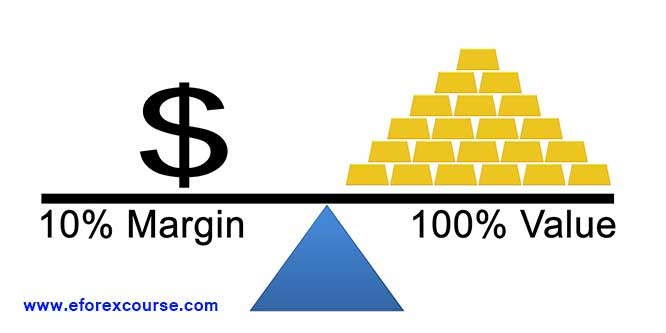 Proven & Effective Risk Management Strategy to Multiply Your Account!