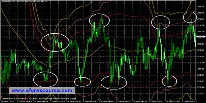 Forex scalping software