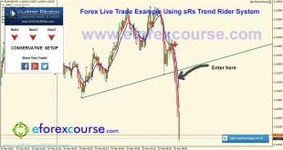 EURUSDM15-sRs-trend-rider-trade-example-forex-22032016-1-2