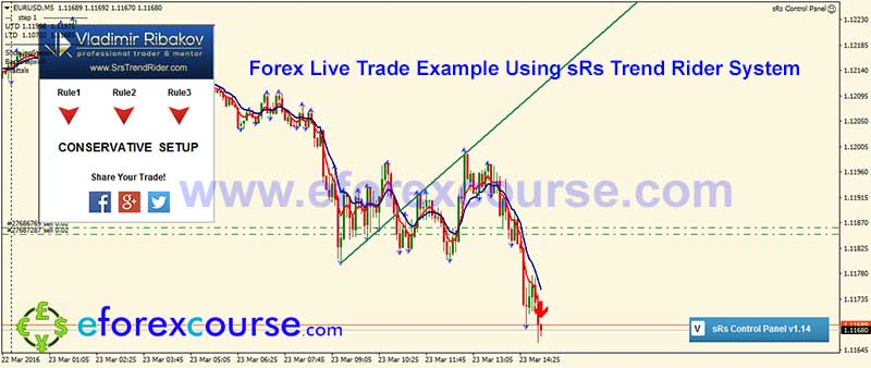 EURUSDM15-sRs-trend-rider-trade-example-forex-23032016-3-3