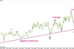 Scalping Strategies 1 Minute Forex Scalping Strategy