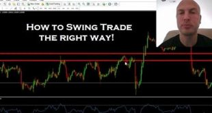 How to Make Money Swing Trading Forex the Right Way!