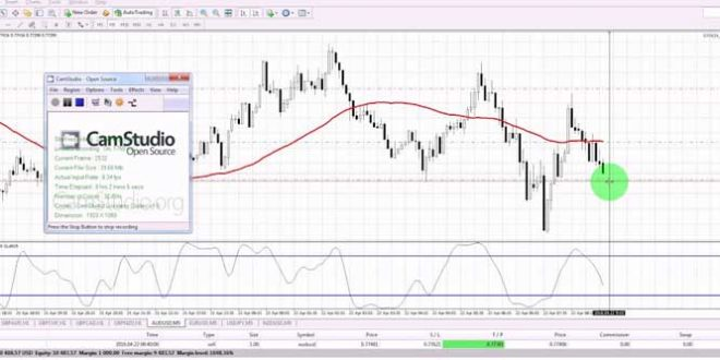 Forex Strategy on AUDUSD to make 10 pips in 23 mins