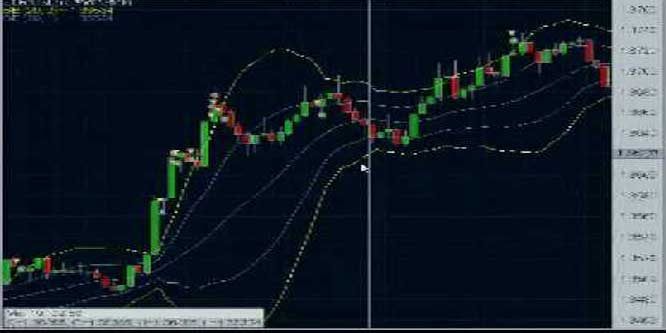 Forex Scalping For 10 Pips Per Day