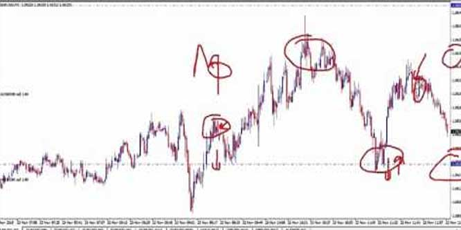 Foreentor fx scalping course