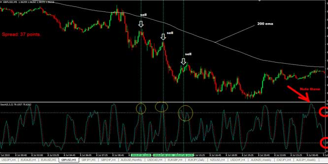 5 minute forex scalping strategy