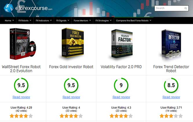 Online Forex Trading Reviews – Learn How To Trade Forex