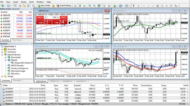 How-To-Test-A-New-Forex-Robot-On-MetatraderHow-To-Test-A-New-Forex-Robot-On-Metatrader
