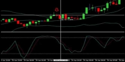 Urban Forex 10 Pips Per Day Scalping Strategy