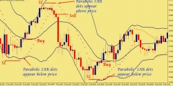 5 Minute Forex Scalping Trading Strategy using Bollinger Bands