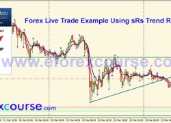 sRs Trend Rider Live Trade Example#5 EURUSD 23-03-2016
