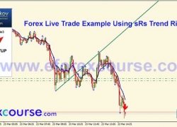 sRs Trend Rider Live Trade Example#6 EURUSD 23-03-2016
