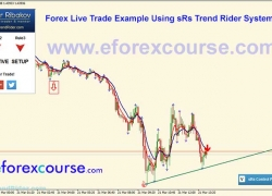 sRs Trend Rider Live Trade Example#3 GBPUSD (2nd Trade) 21-03-2016