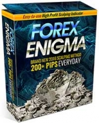 Forex Enigma Scalper Indicator Review